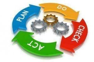 Implementierung, Unternehmensberatung, umsetzungsbegleitung