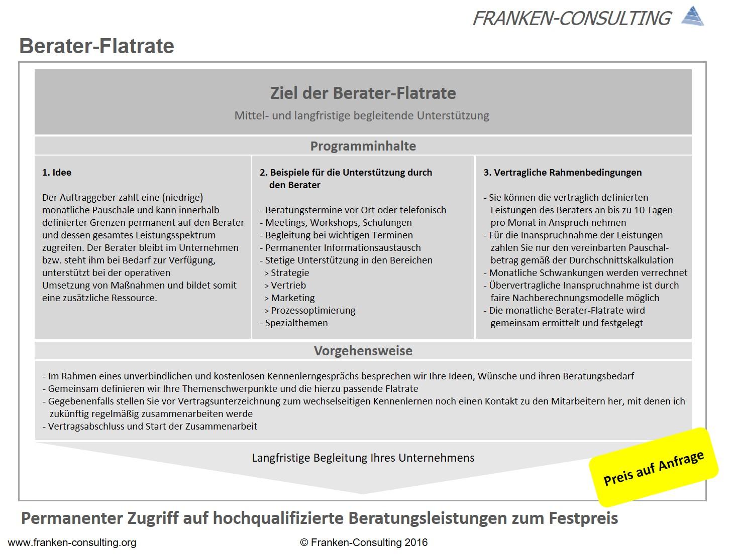 Unternehmensberatung Berater Flatrate - FRANKEN-CONSULTING ...