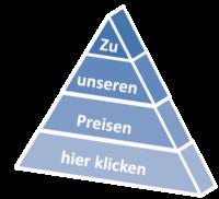 Franken-Consulting Preise
