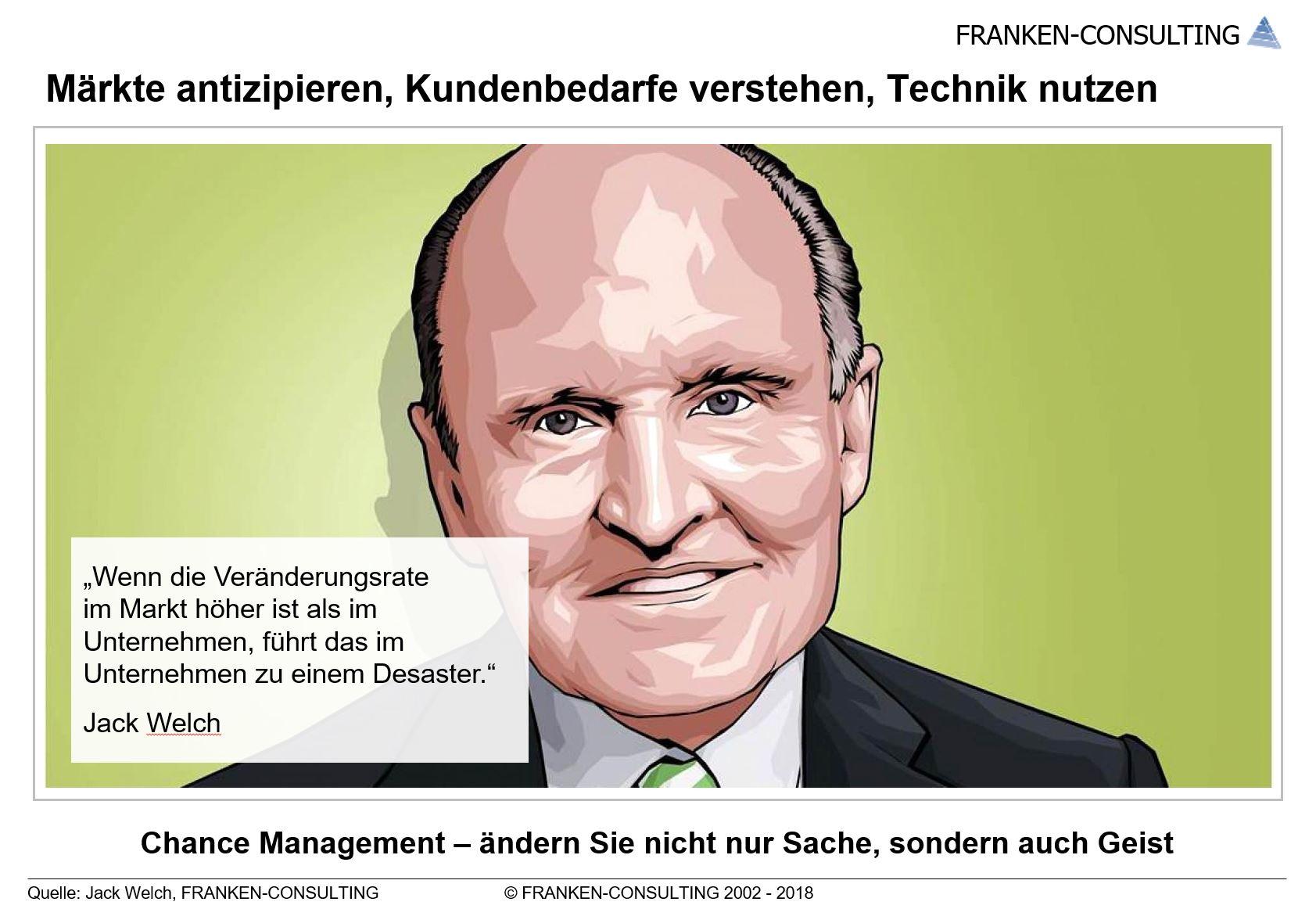 Franken-Consulting Unternehmensberatung Change Management