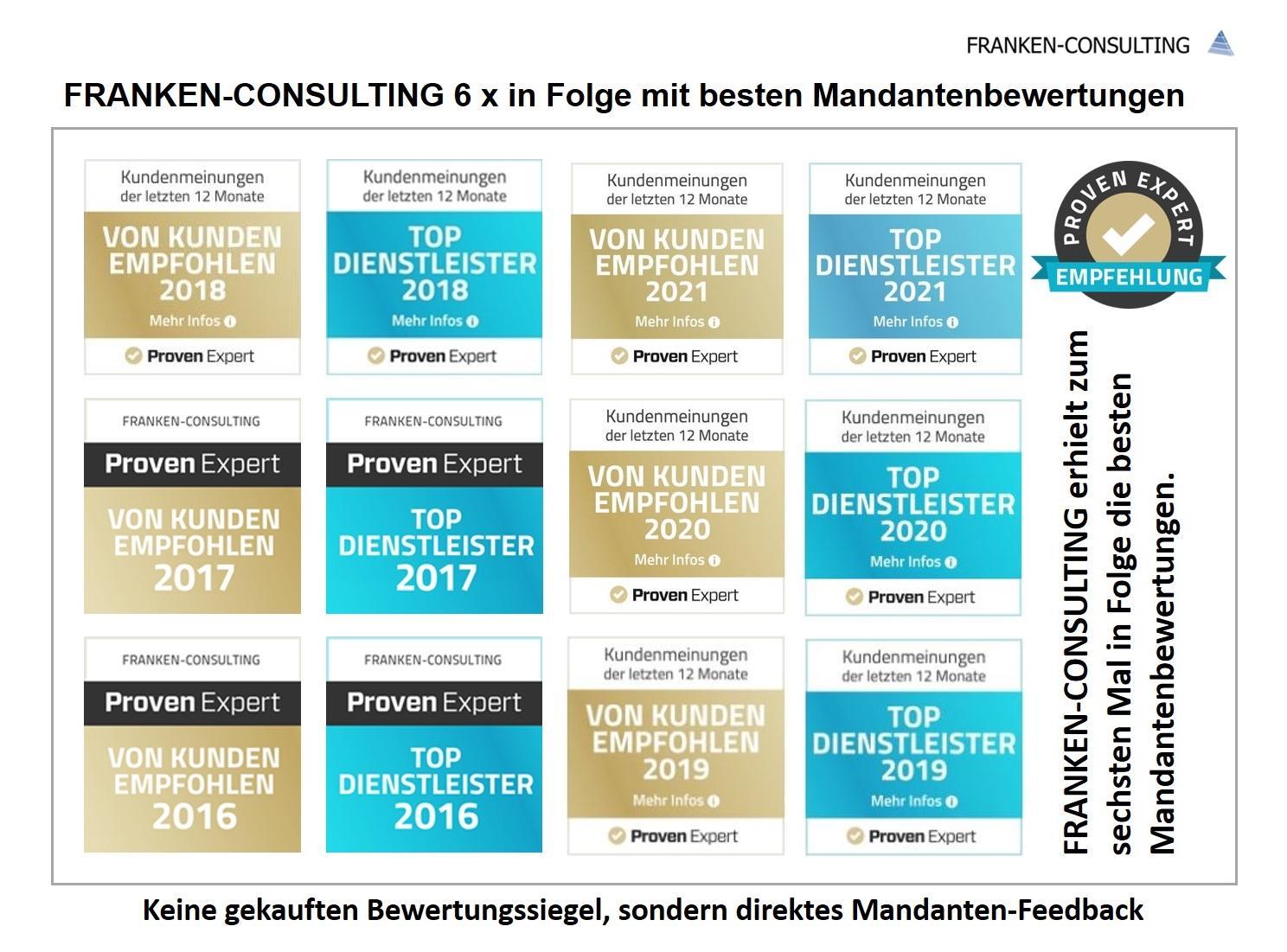 Unternehmensberatung, Managementberatung, NRW, Gelsenkirchen, Essen. köln, düsseldorf, frankfurt, münchen, hamburg, stuttgart, international